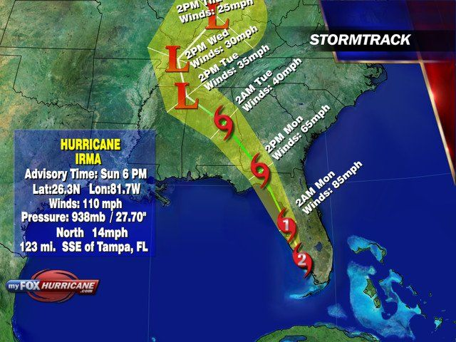 hurricane irma tracking 6pm